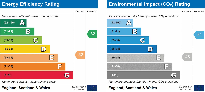 67, Barnsley, South Yorkshire, S72 8JA EPC Rating