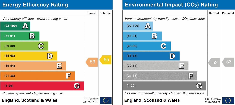 11, Wirral, Merseyside, CH62 1DB EPC Rating