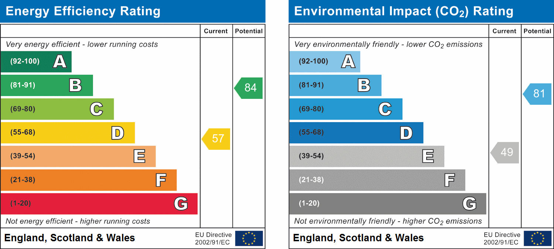 114, Scunthorpe, Lincolnshire, DN17 2DE EPC Rating