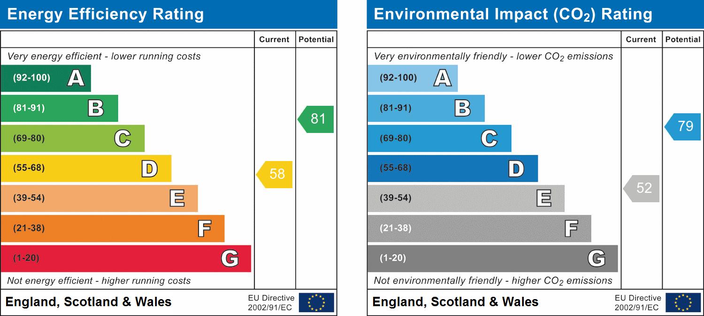12, Chippenham, Wiltshire, SN15 3NX EPC Rating
