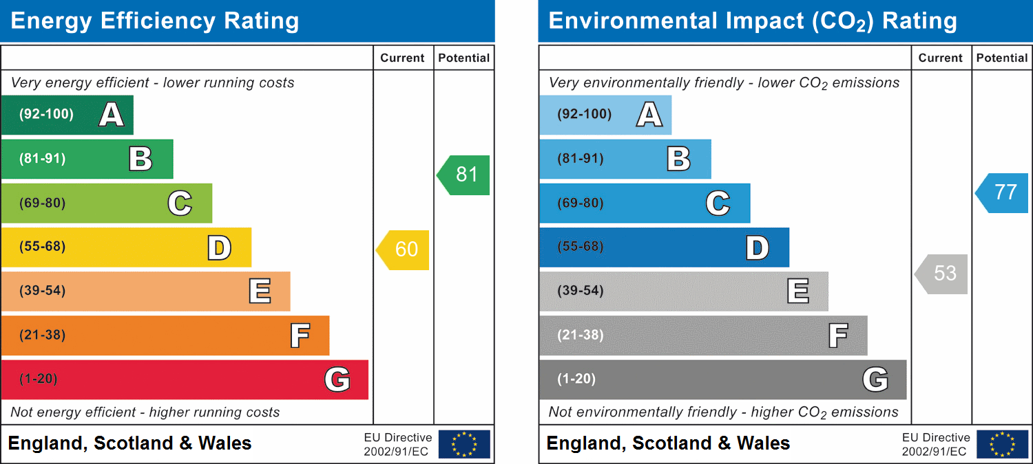 45, Stockport, Cheshire, SK2 7AR EPC Rating