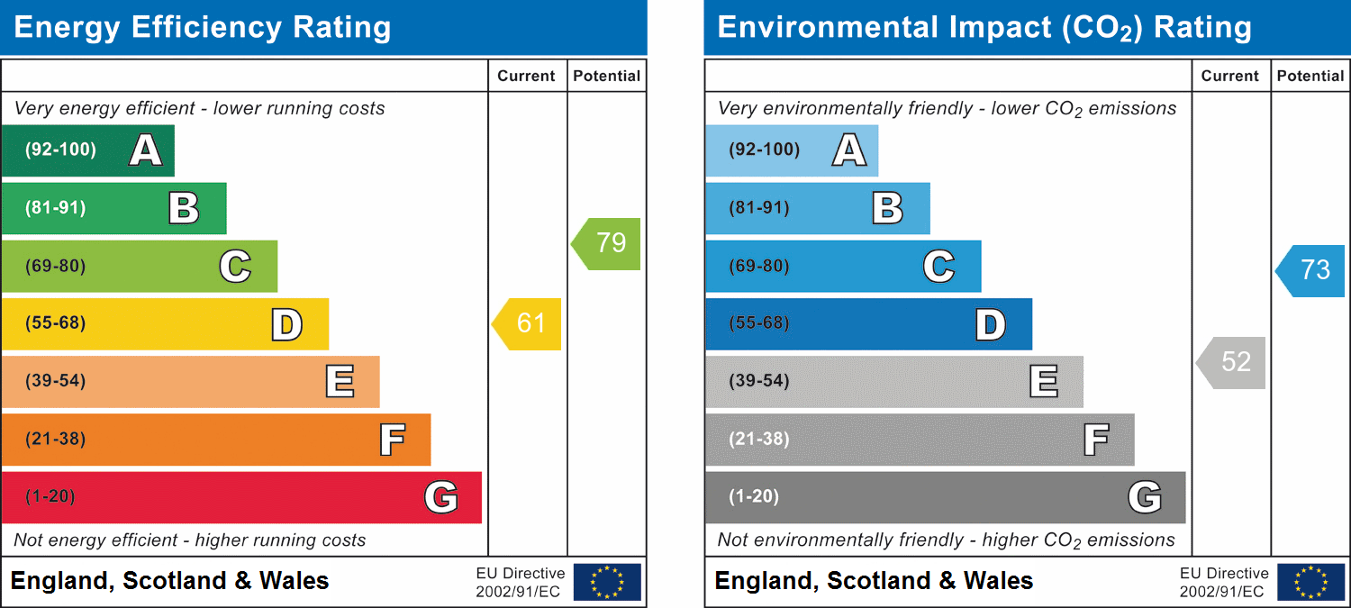 63, London, SW16 5NW EPC Rating
